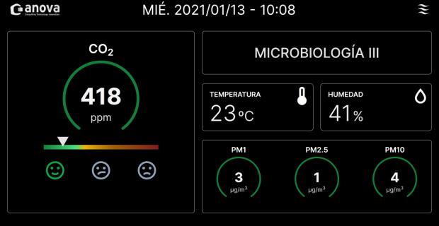 """Anova desarrolla la plataforma ioT """"Anova Respira"""": Sistema para la medición de CO2, concentración en masa y partículas suspendidas en el aíre para medir el grado de ventilación de espacios cerrados"""